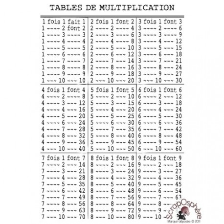 Table de multiplication lulu tags table de - Table de multiplication jeux de lulu ...